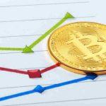 صعود مجدد قیمت بیتکوین