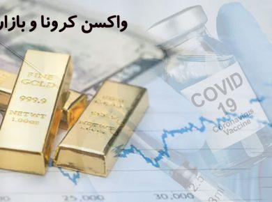 کاهش میل سرمایهگذاری در بازار طلا