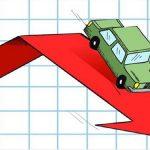 روند کاهشی قیمت خودرو در قرنطینه جدید
