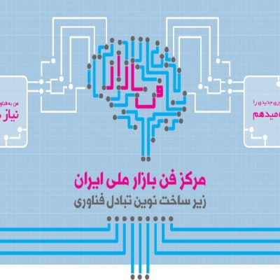 شبکه فن بازار ملی ایران