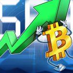 قیمت بیت کوین در بازارهای جهانی